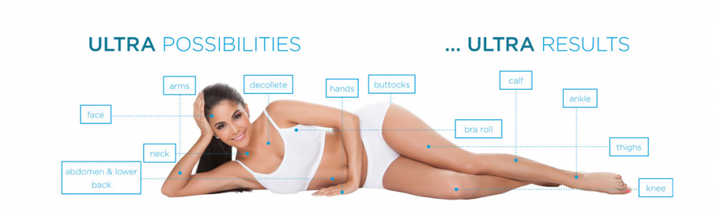 Exilis Ultra- at your Charlotte Dermatologist