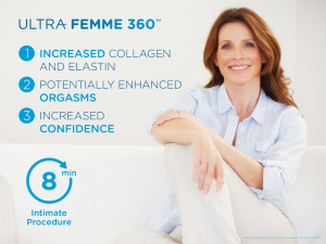 Ultra Femme 360- from your Ballantyne Dermatologist