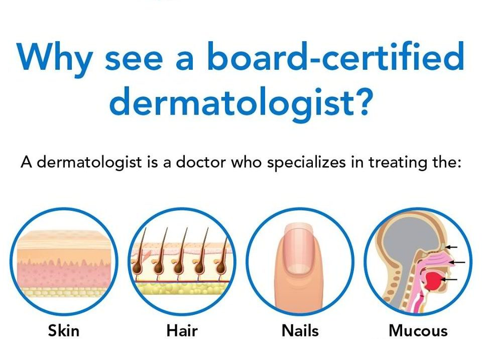 How to find the best dermatologist in Charlotte, NC